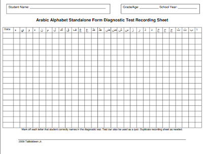 Arabic Alphabet Diagnostic Test Recording Sheet