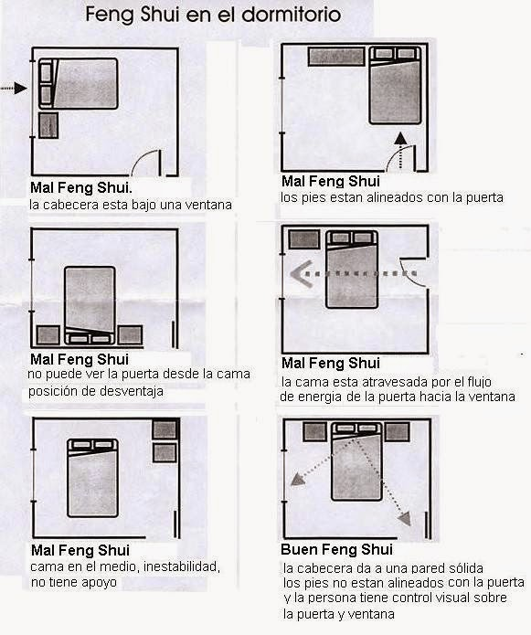 Feng Shui Ba O En El Dormitorio