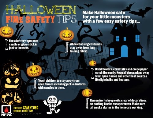 Hallowe'en Fire Safety Tips from NFPA