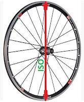 เส้นผ่าศูนย์กลางล้อ จักรยาน