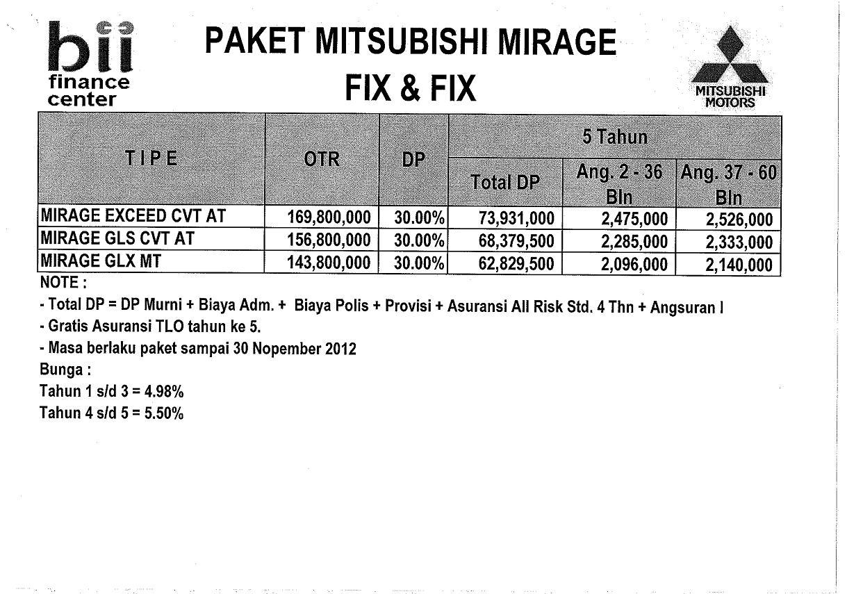 kredit mitsubishi mirage 2012