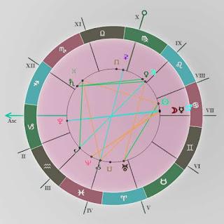 taurus horoscope zone july 15 fortune reading