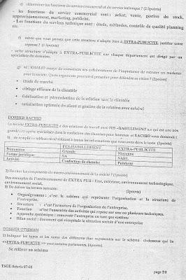 Corrigé examen de passage théorique TSGE juin 2008