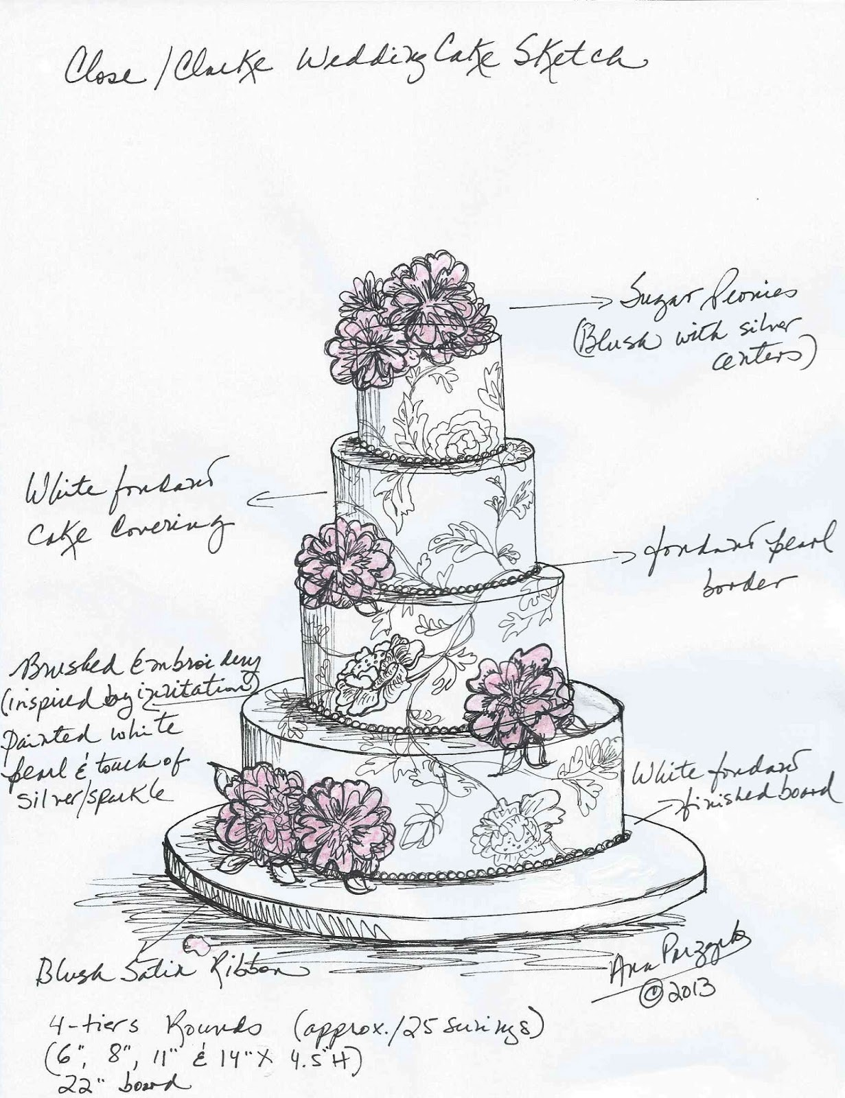 For the Love of Cake! by Garry & Ana Parzych: June 2013