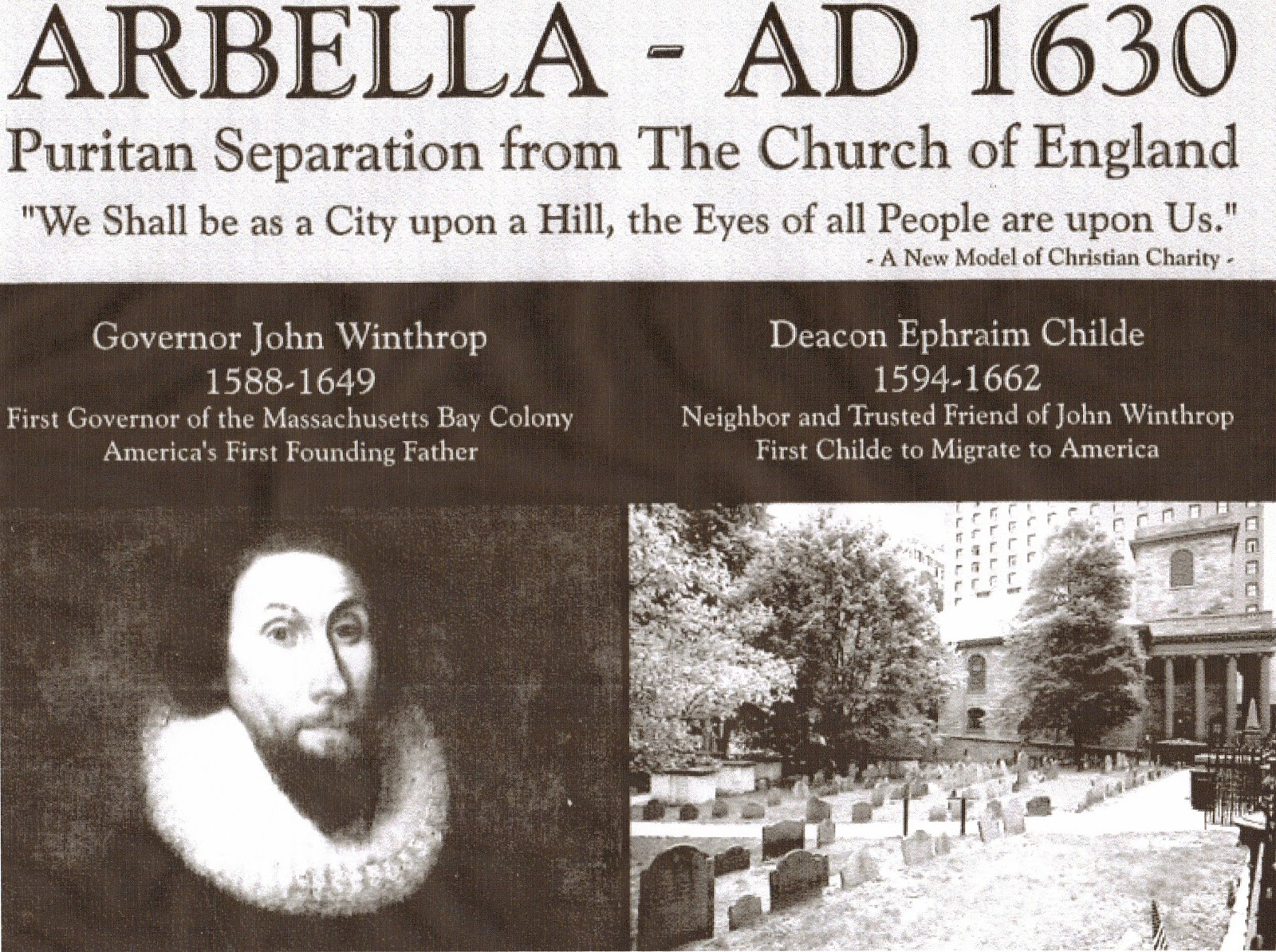 governor john winthrop Future governor john winthrop stated their purpose quite clearly: we shall be as a city upon a hill, the eyes of all people are upon us the arbella was one of eleven ships carrying over a thousand puritans to massachusetts that year.