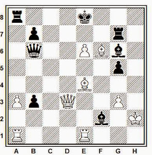 Posición de la partida de ajedrez Stern - Zagorovsky (Correspondencia, 1968-70)