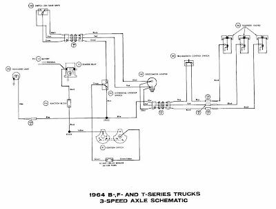 Ford B  F  TSeries Trucks 1964 3   Speed    Axle    Schematic