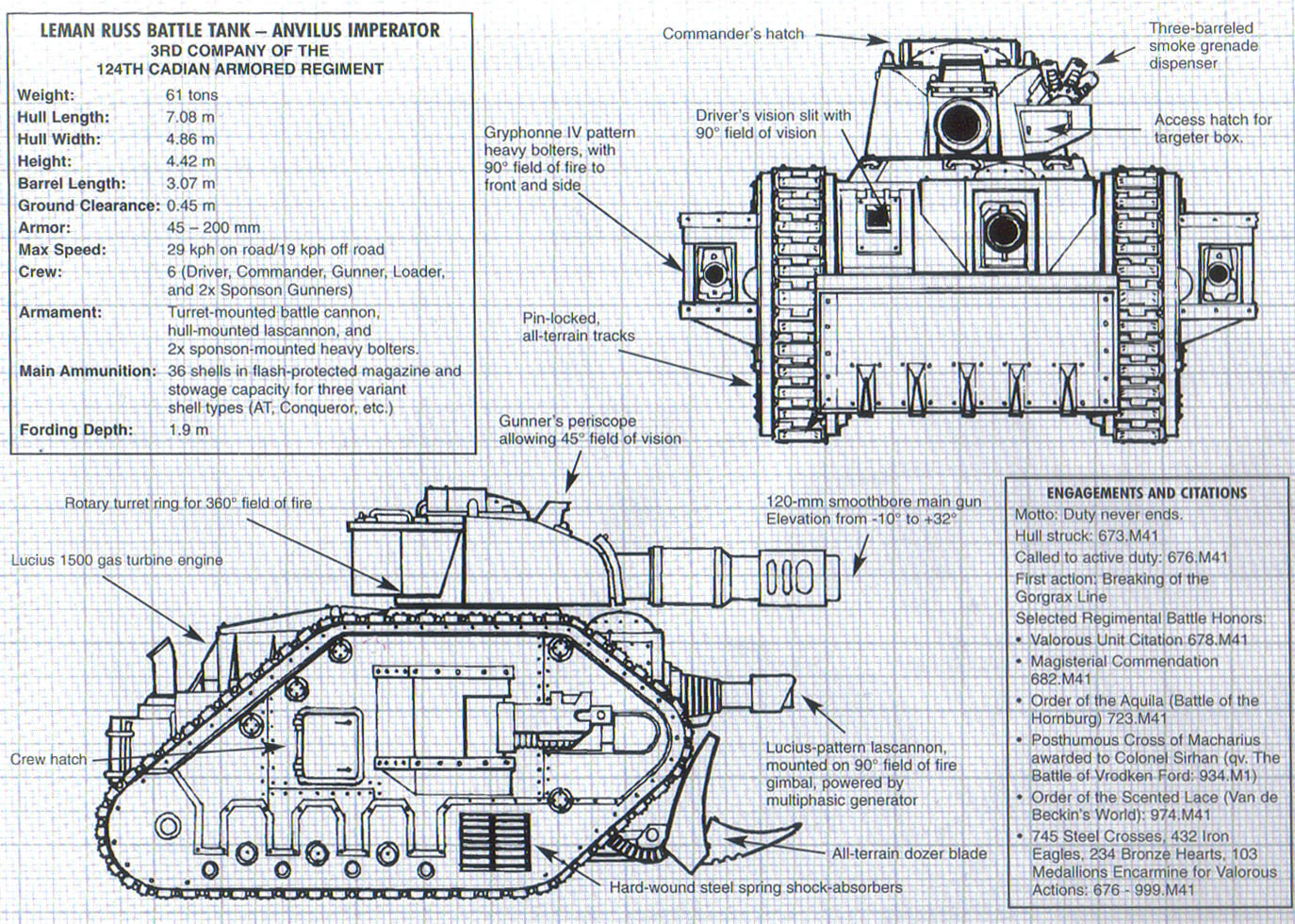 Imperial Guard Idea Page 16 Warhammer 40 000 Eternal