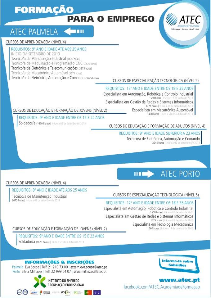 Plano de formação 2013 da ATEC – Palmela e Porto