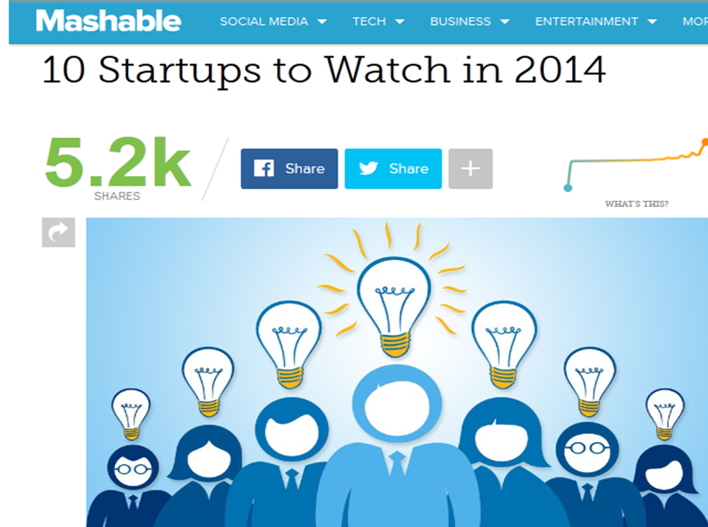 http://mashable.com/2013/12/16/startups-to-watch-in-2014/