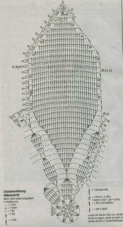 Схема салфетки со снеговиком