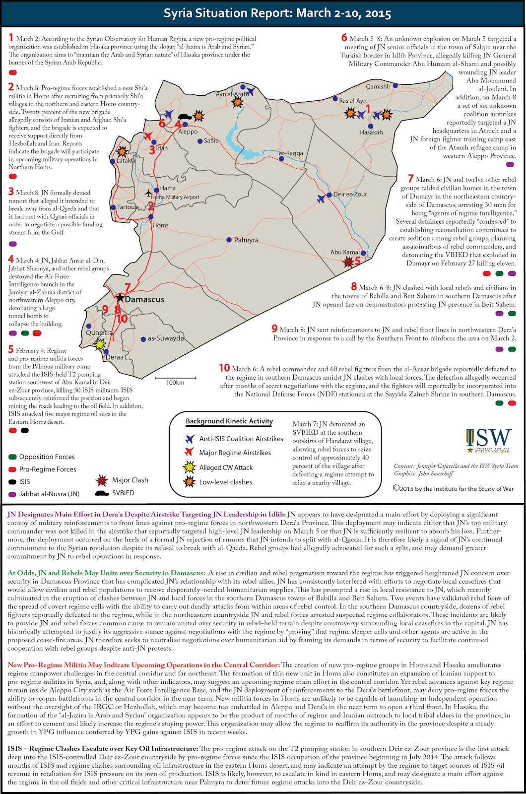 uit huizen gevlucht syrie