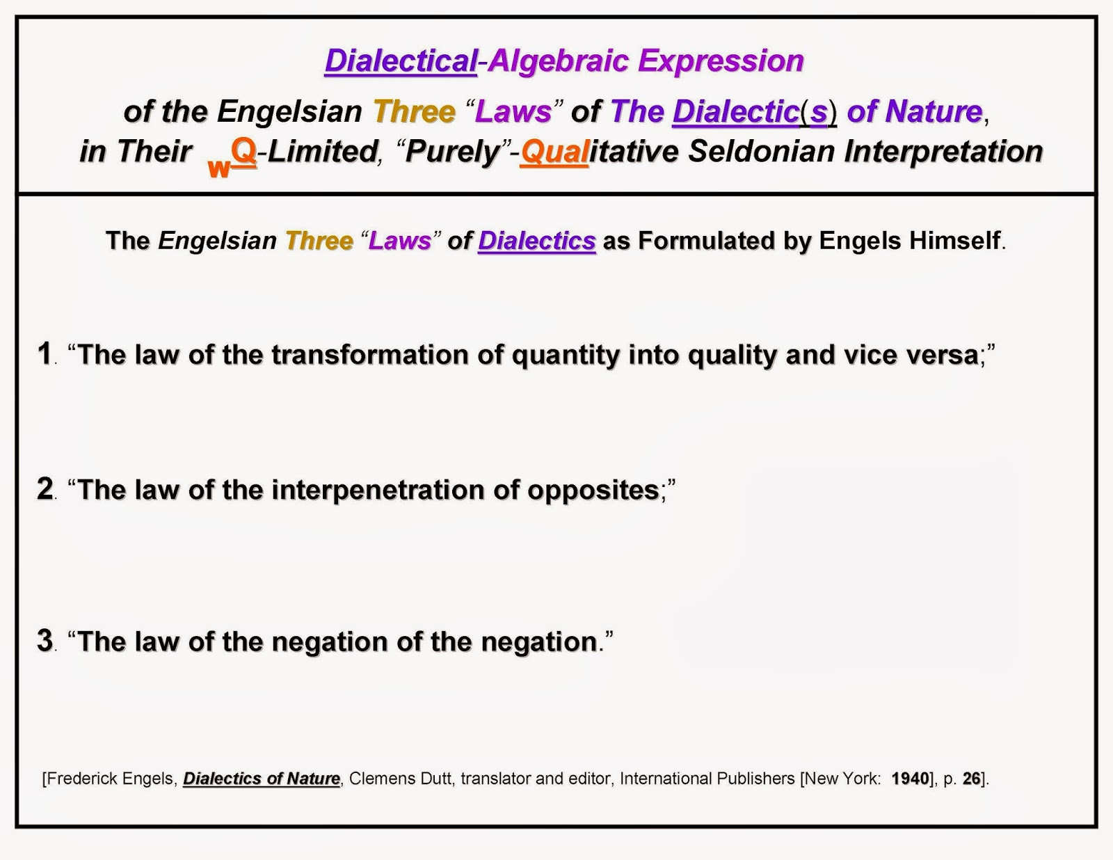 Basic principles of dialectics in philosophy 26
