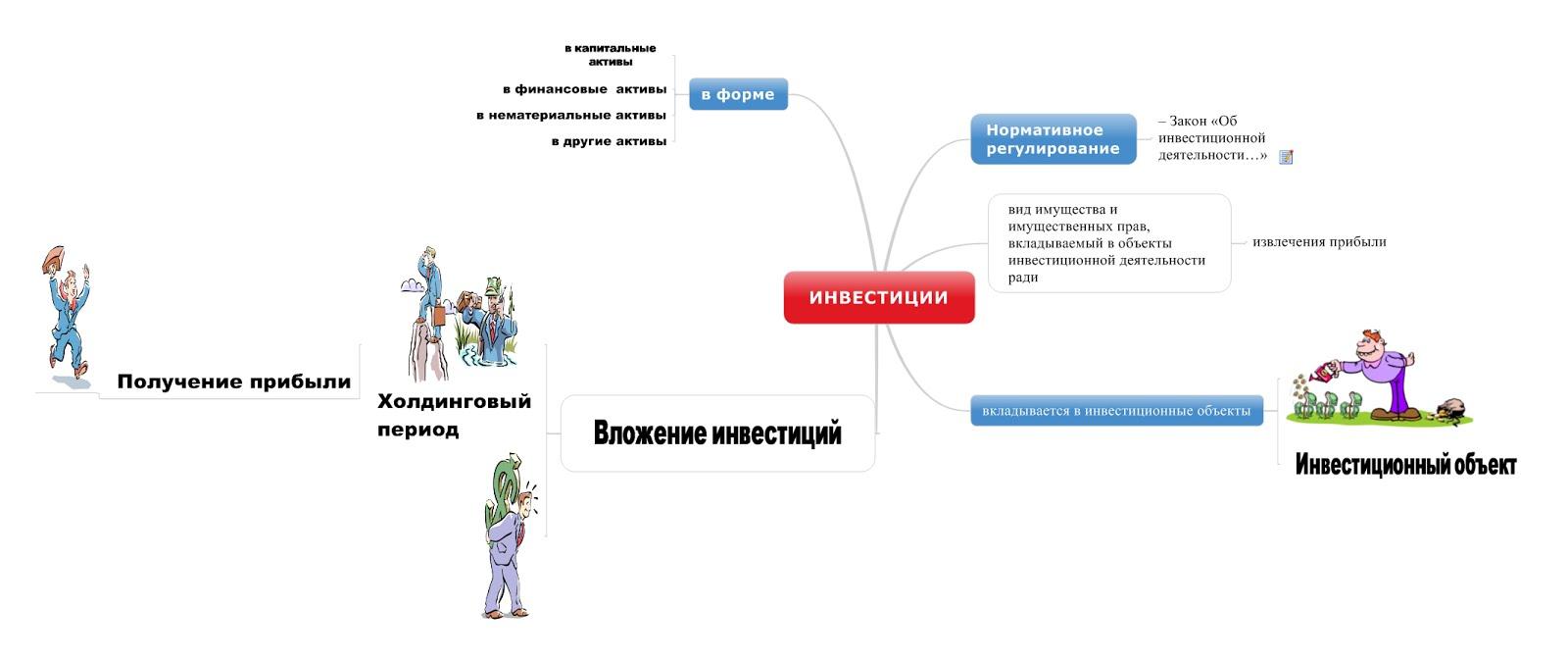 Дмитрий артемьенко трейдер
