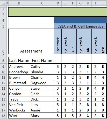 OCA Learning Log Sampler   A sample learning log for OCA level 1