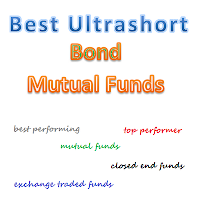 best bond funds