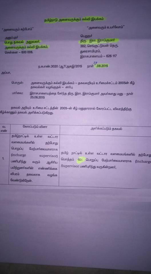 வட்டார வள மைய மேற்பார்வையாளரின் பொறுப்புகள் - RTI தகவல் நாள் : 17/08/2015