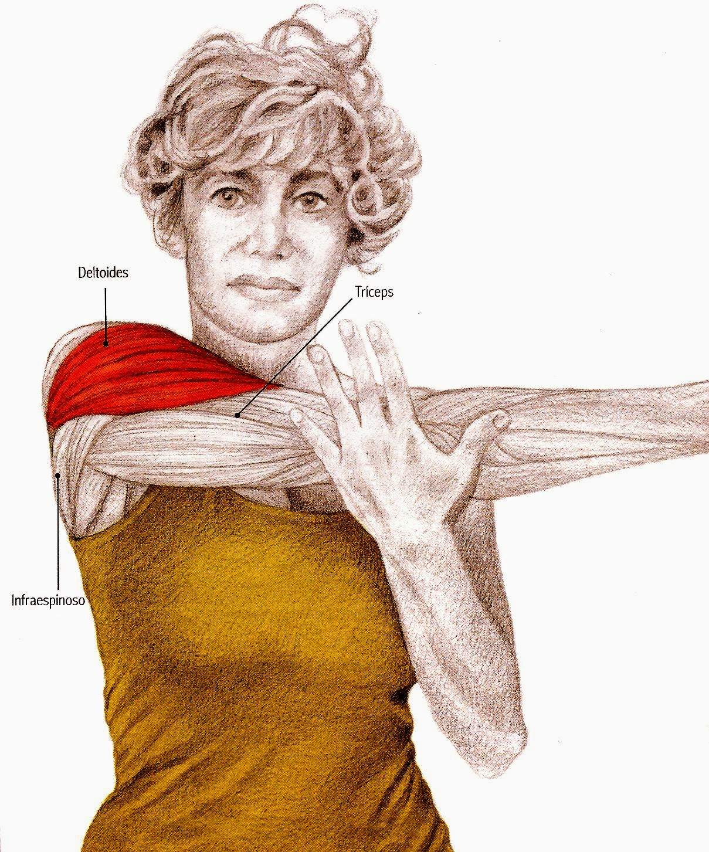 Pilates Marisa Rodriguez: Ejercicios para aliviar el dolor de cuello ...