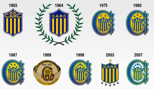 Evolución del escudo de Rosario Central