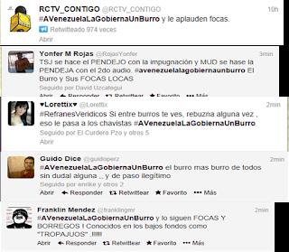 En la red Twitter los afectos a la derecha venezolana posicionaronuna