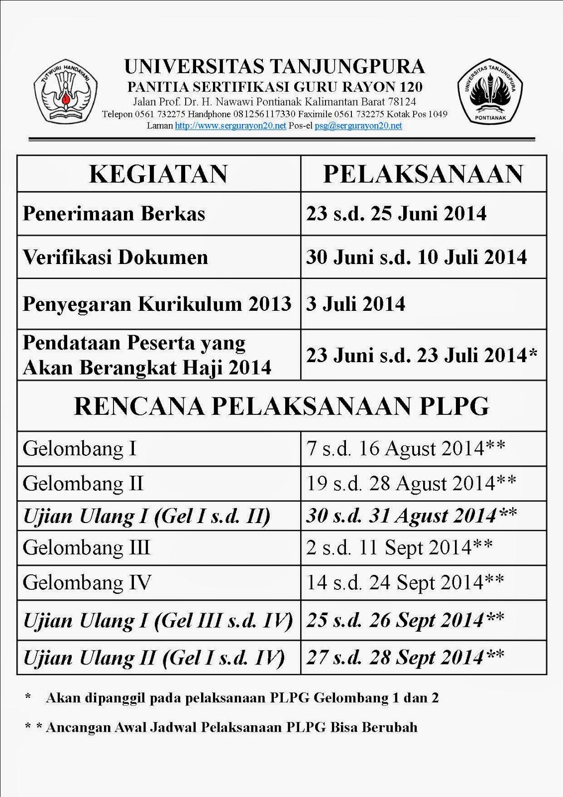 Peserta dan Jadwal Hasil PLPG 2014 Rayon 120 UNTAN pict