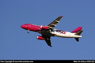AVIÓN AIRBUS A320 HA-LPQ