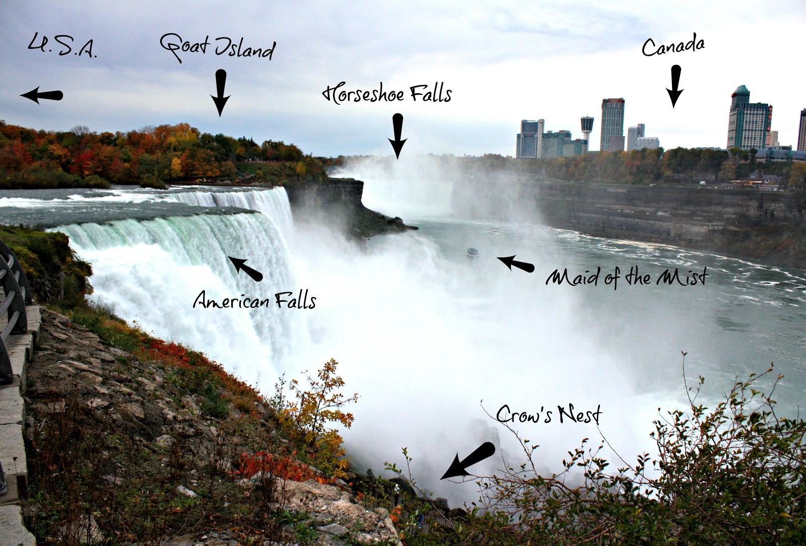 Niagara Falls American Side Hotels