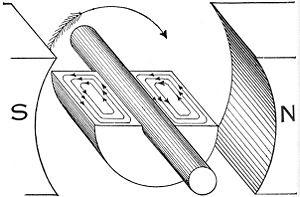 Вращающийся металлический диск электро детали