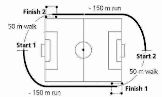 Track Tes Fisik Wasit Sepak Bola FIFA Interval Run Test