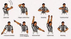 Materi Olahraga tentang Perwasitan Terlengkap