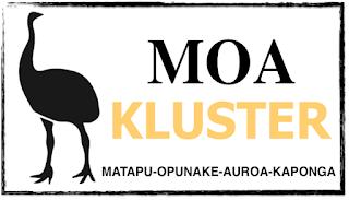 MOA KLUSTER
