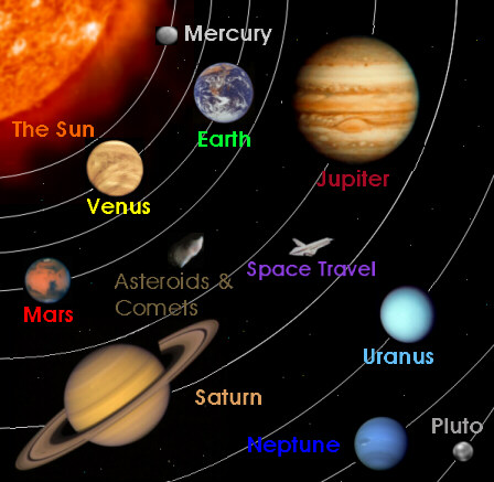 UKMummyblogger: We're learning about the planets!