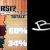 Sondaggi politico elettorali Ipsos a Ballarò