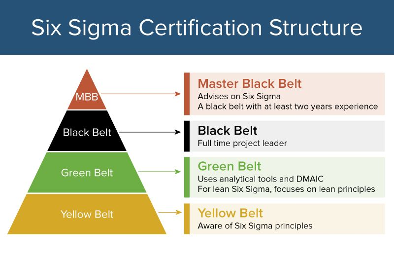 Steps For Installation Of Iso 9000 Quality Management System