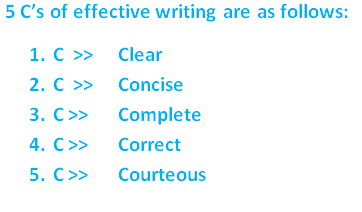 Effective Written Communication and Principles of Effective Writing