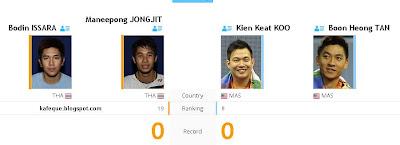 siaran langsung perlawanan badminton suku akhir malaysia vs thailand,live streaming badminton koo kien keat tan boon heong berege lelaki waktu malaysia,rekod pertemuan badminton,astro olimpik tv1,ranking beregu quarter finals olympic