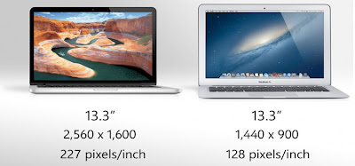 macbook-pro-retina-vs-macbook-air-layar