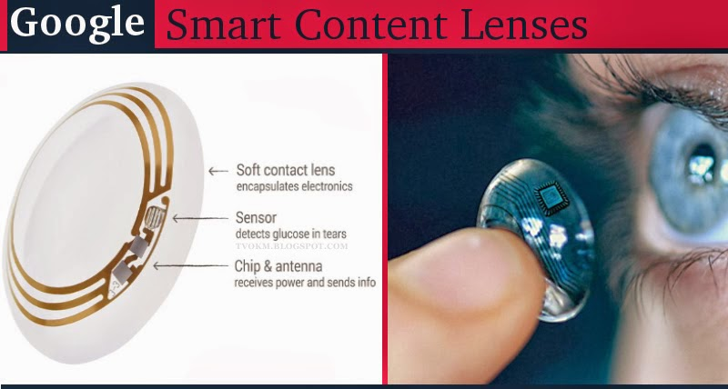 google glass vs smart contact lens