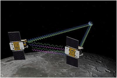 聖杯任務 月球 探索