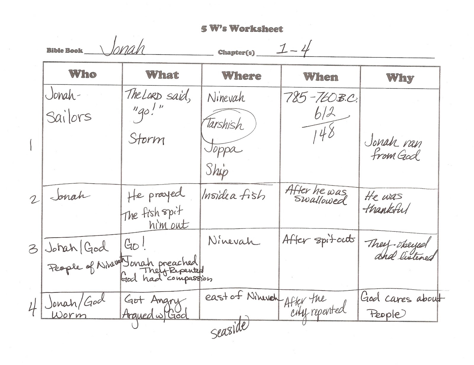 worksheet 5 W S Worksheet reflections basic bible study part 7 here is an example of how a 5ws worksheet could look when it filled out everyone in the class had their sheets differently