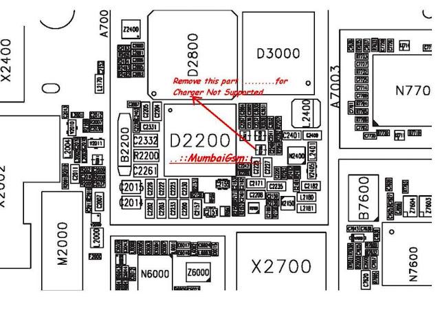 nadeem 9634008222  nokia 2760 all hardware solution
