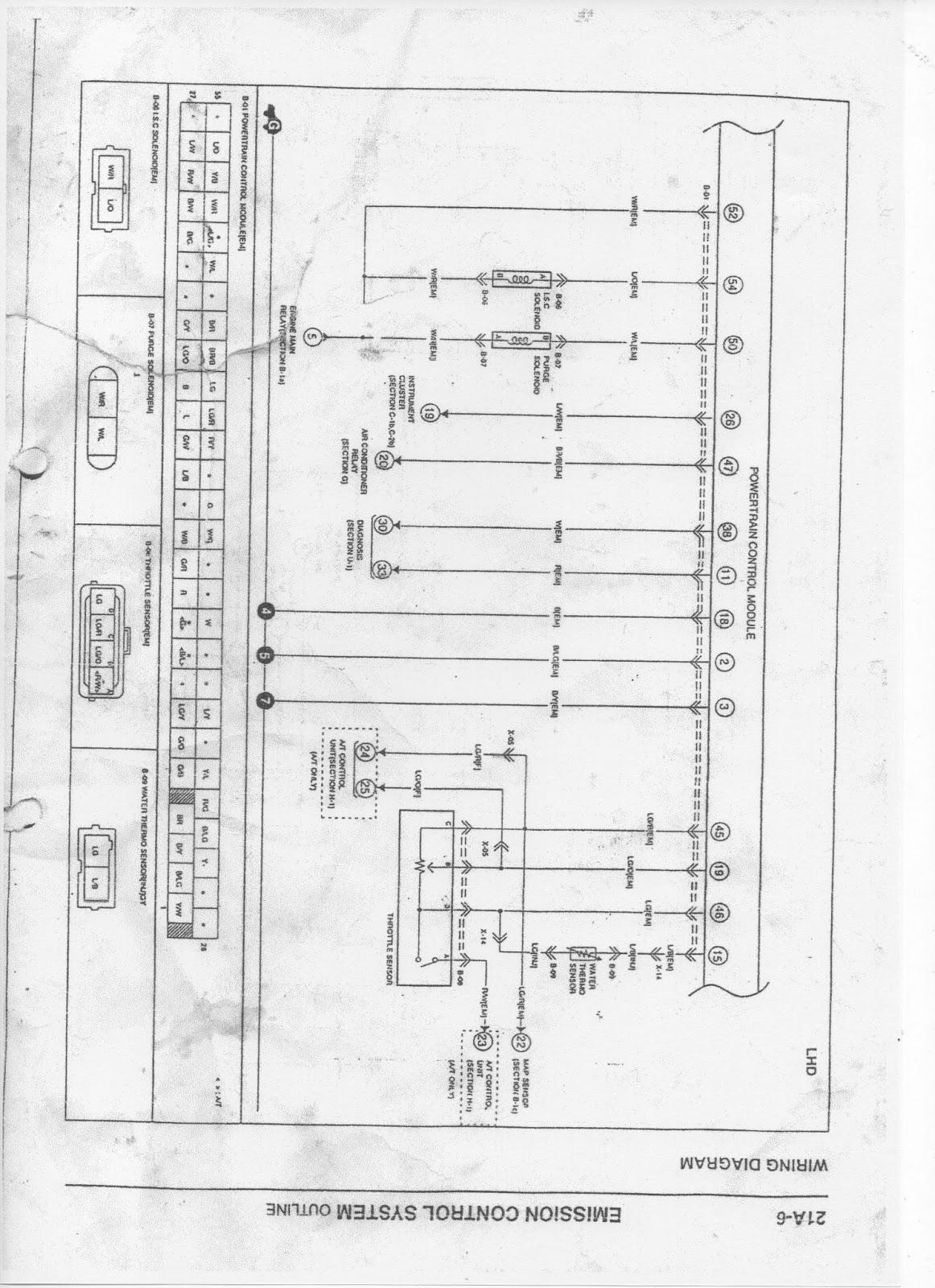 wiring diagram kia sephia