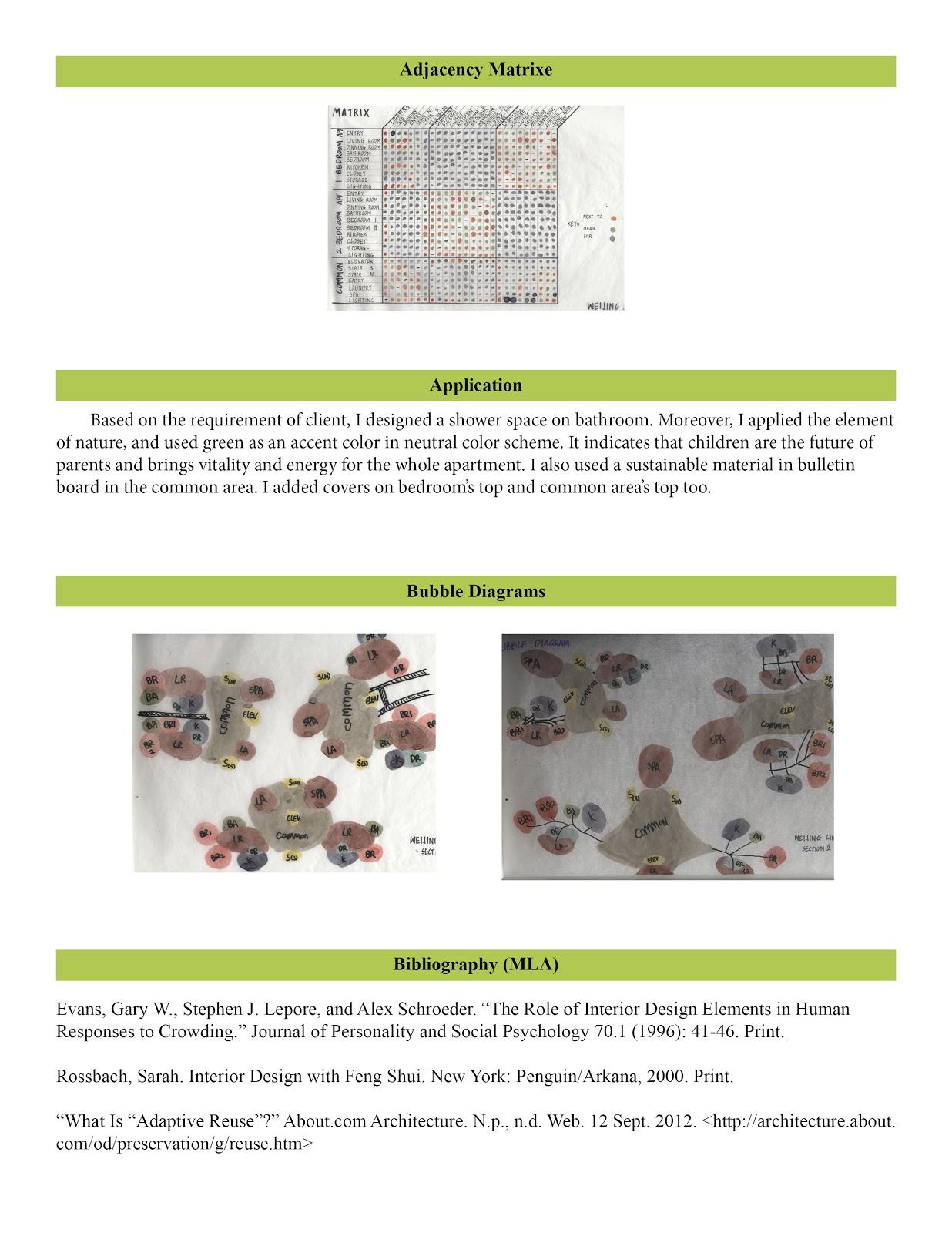 Weijing Lins Design Blog October 2012