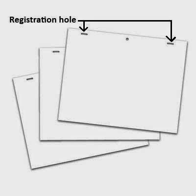 Masa-masa Awal Perkembangan Animasi (Bagian kedua)
