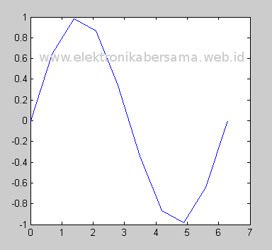 plot_2D_matlab