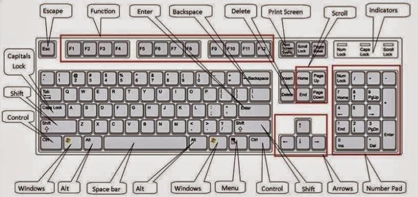 quwerty keyboard