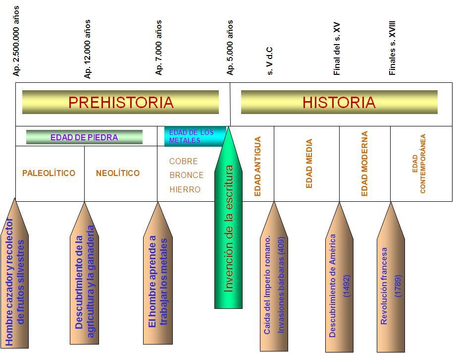 Terceiro ciclo historia - Donde estudiar pintura ...
