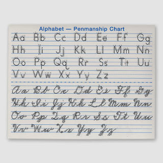 English Alphabet Handwriting
