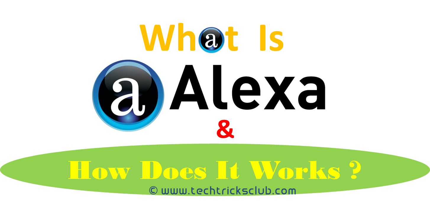 What+Is+Alexa+&+How+Does+It+Works