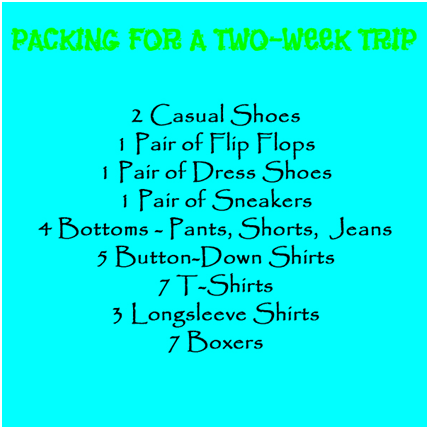 Basic list of clothing items for a travel